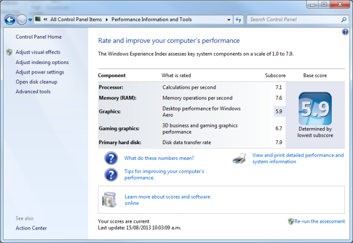 win 7 experience
