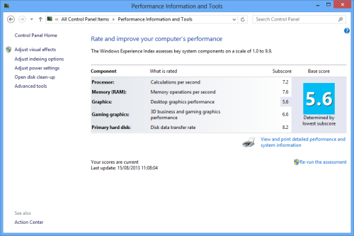 win 8 experience
